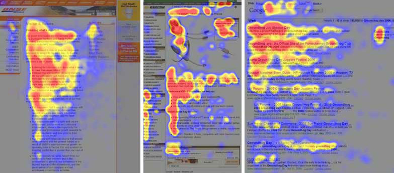 Heat map -user behaviour