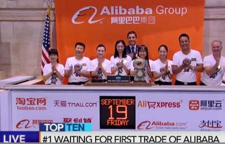 Alibaba trading