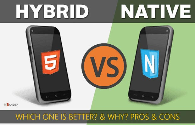 Native vs Hybrid vs Responsive